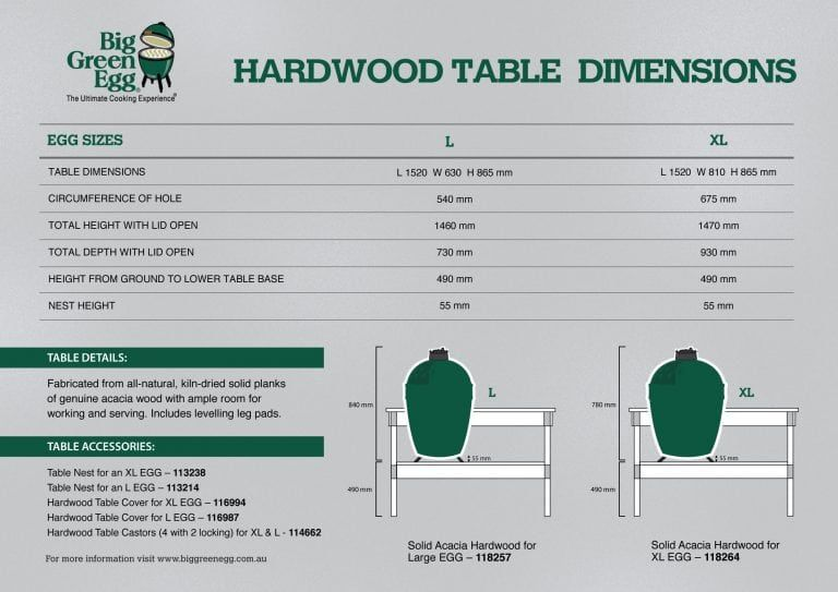 Pin By Chippkidd On Big Green Egg In 2020 Big Green Egg Green Eggs Big Green