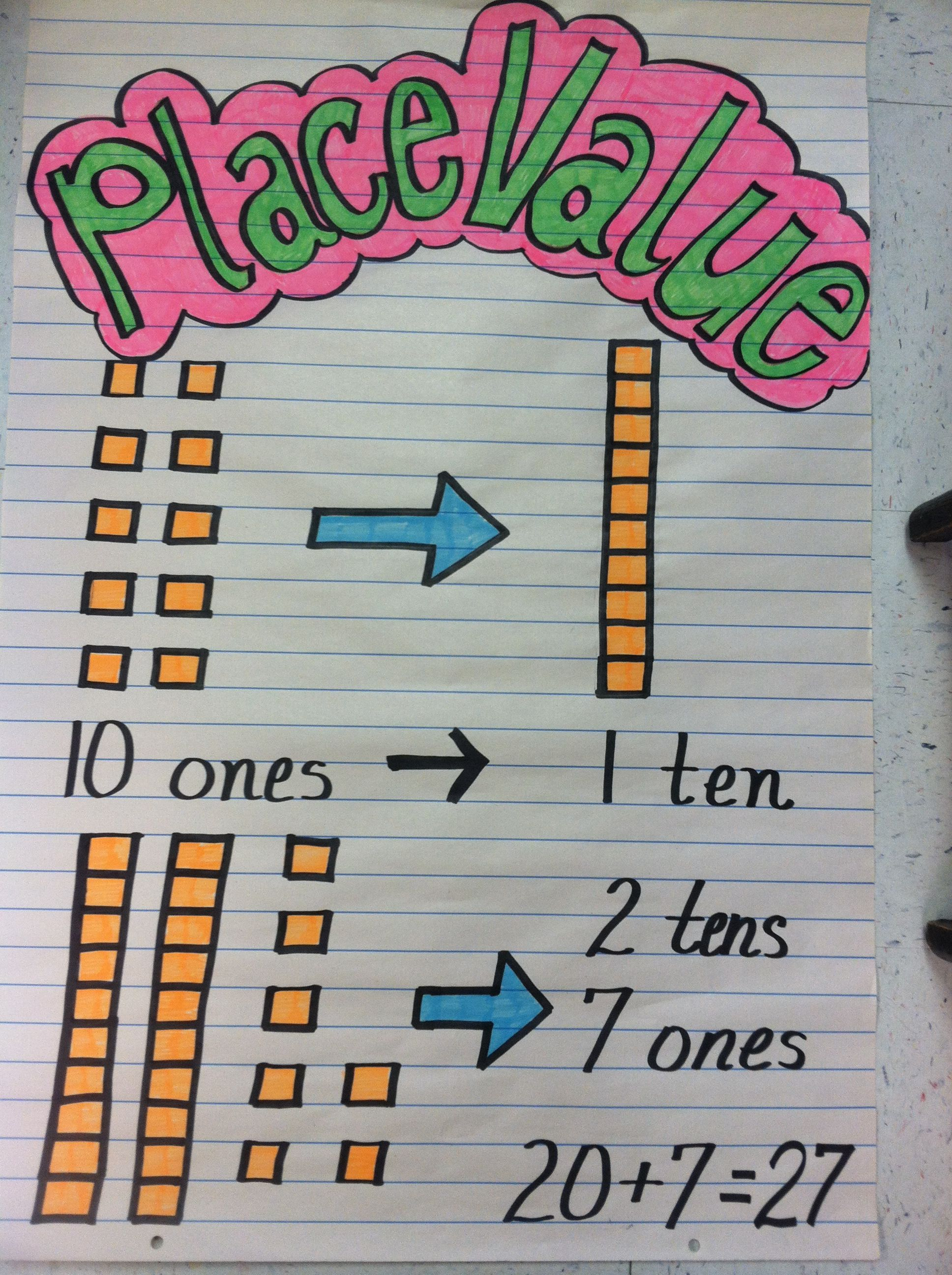 Tens Amp Ones Anchor Chart Only You Actually Glue On Those