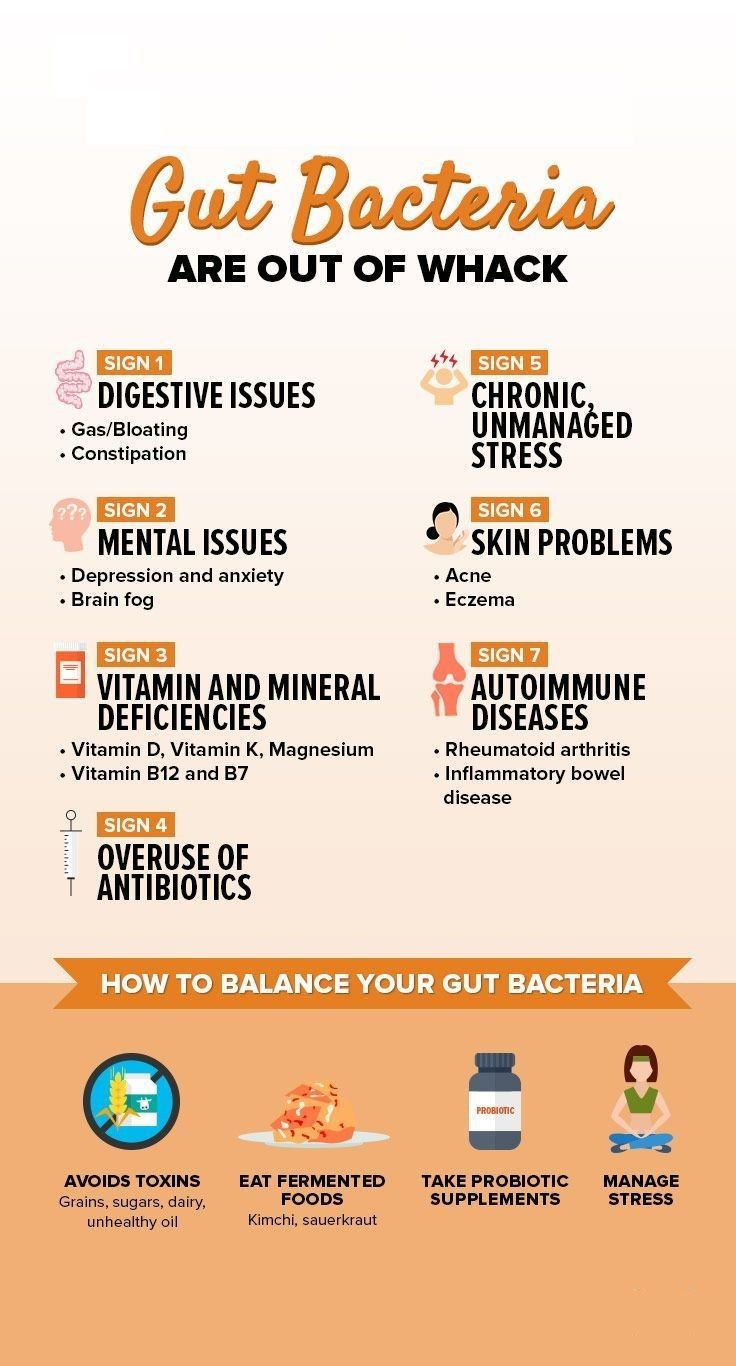 "Optimal gut health means optimal body and mind functionality,"" explains Shelby Keys, RD, a senior bariatric dietitian at Brigham and Women's Hospital in Boston, MA    The problem, says Richard Firshein, DO, a boardcertified family medicine physician and founder of The Firshein Center for Integrative Medicine in New York City, is that anything and everything can throw your gut health out of balance  is part of Gut health -"