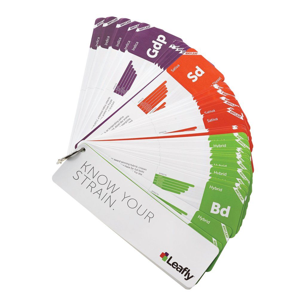 Leafly Strain Swatch Book Leafly Store 50 Books