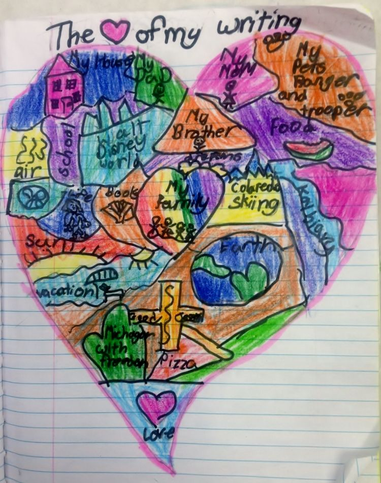The Heart Of My Writing Graphic Organizers For Personal
