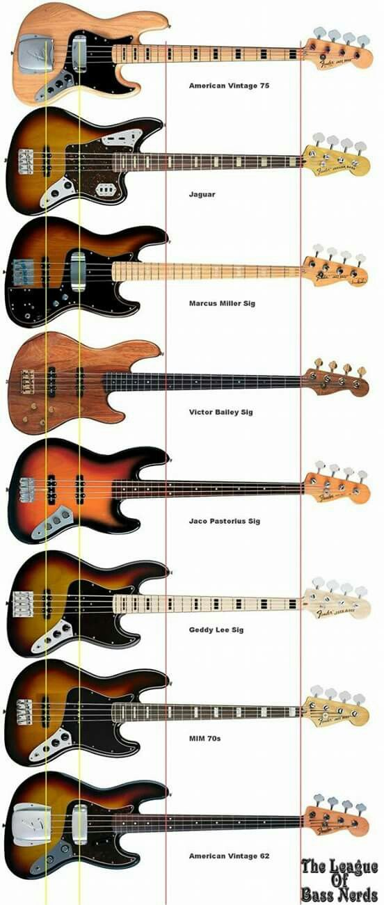 Good Comparison Of Pickup Placement On A Jazz Bass Bass