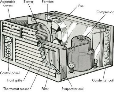 how to troubleshoot a danby air conditioner that won t get very cold rh pinterest com