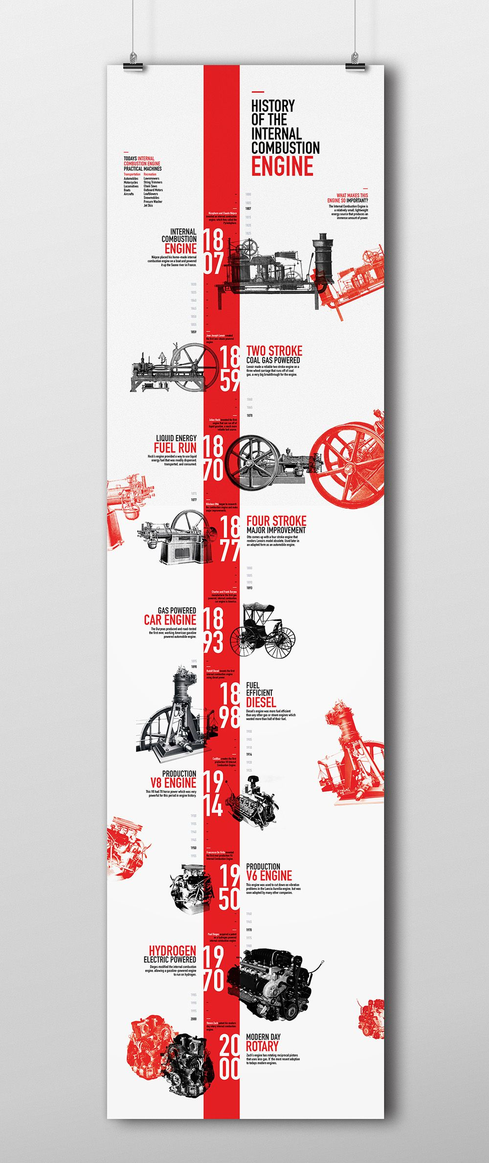 Pin on Timeline Infographic Design Ideas & Templates