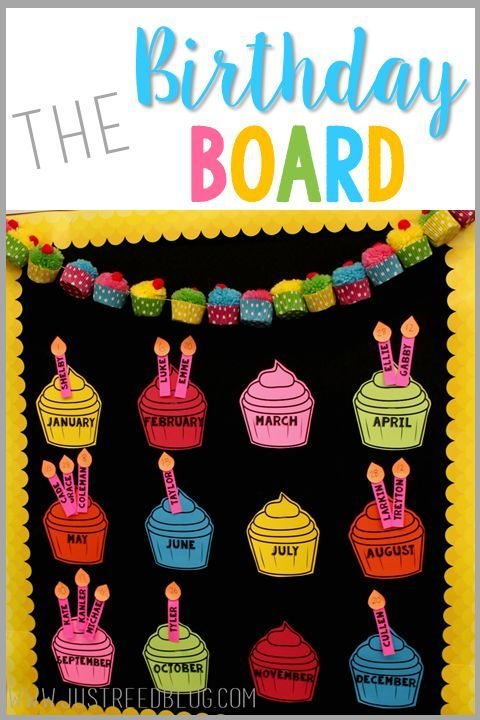 The Best Birthday Board Soft board decoration Learning and