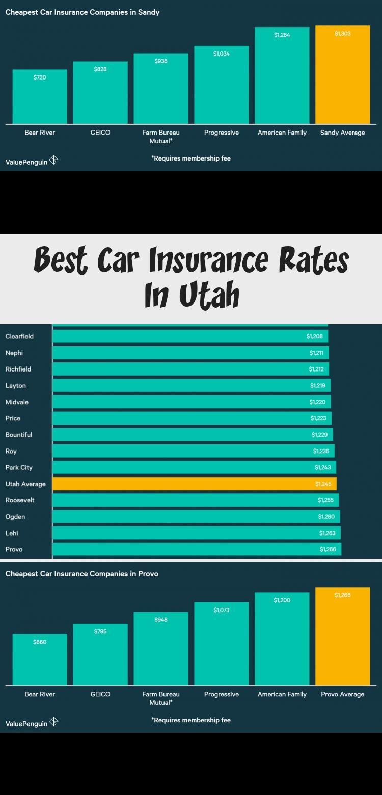 Affordable Auto Insurance Autoinsurance Bestautoinsurance