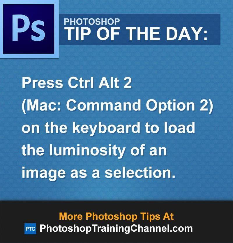 Pin on Shortcuts