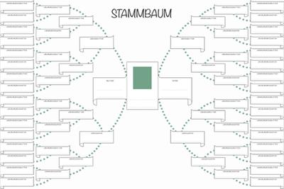 Stammbaum Vorlage Stammbaum Vorlage Bastelvorlagen Zum Ausdrucken Stammbaum Erstellen