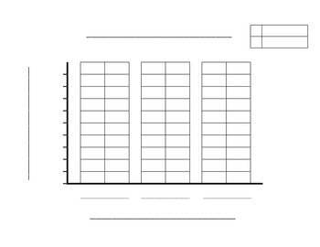 Double Bar Graph Template Bar Graph Template Bar Graphs Graphing
