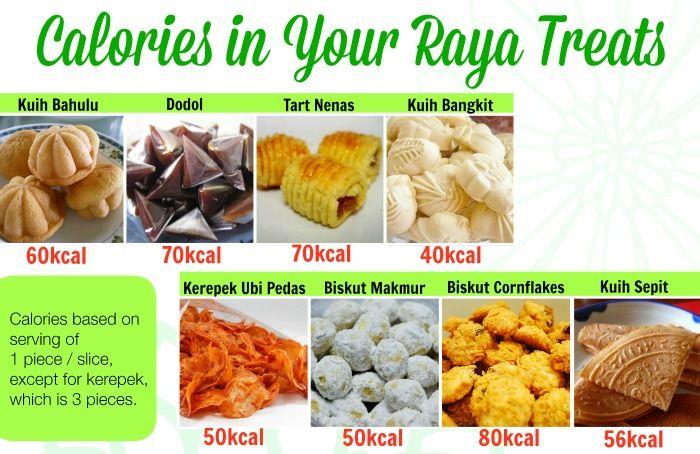 Calories Check: Kuih Raya and Biskut Raya   Calorie, Pedas, Food