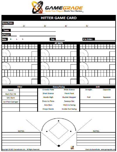 Charts Sports Templates Baseball Coach Baseball Drills