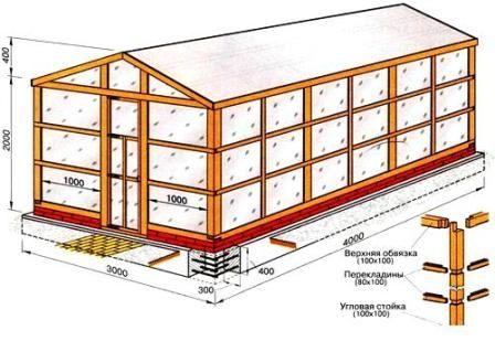 план схема теплицы