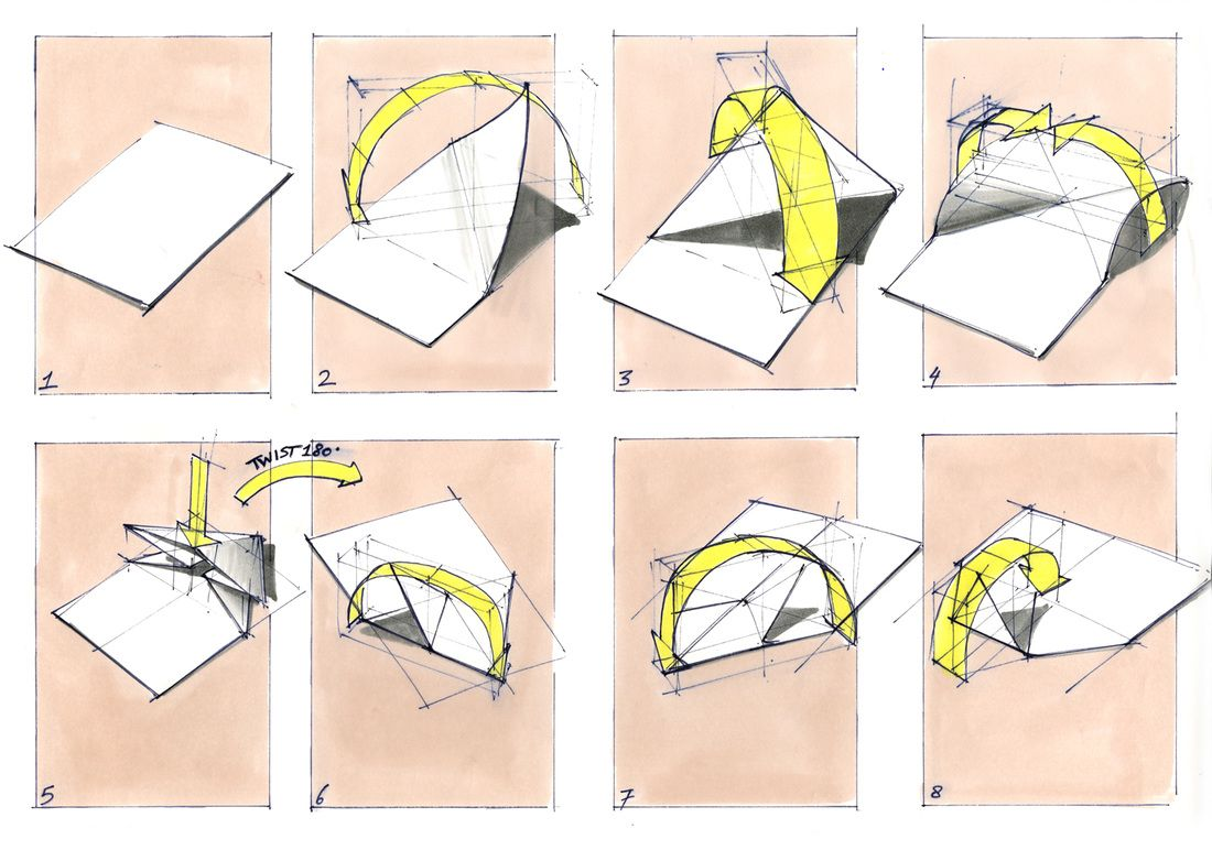 Po2 Design Drawing Designs To Draw Industrial Design Sketch Sketches Tutorial