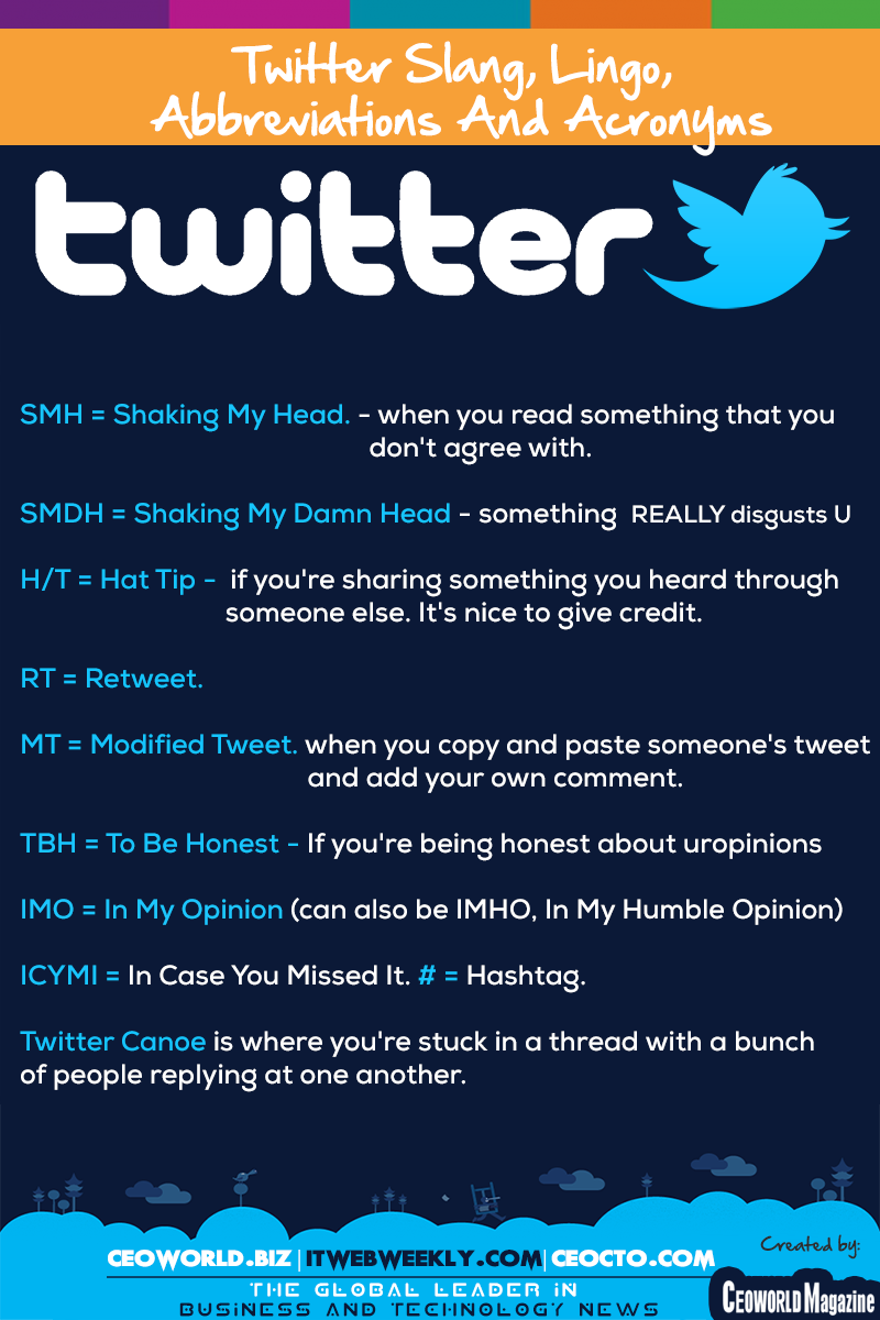 Twitter Slang Lingo Abbreviations And Acronyms Infographic Business Leader Lingo Yearbook