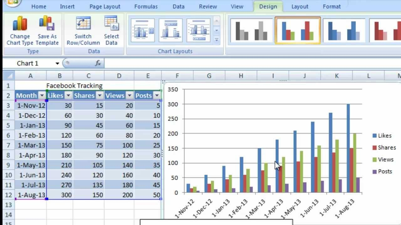 Create A Dynamic Excel Chart Using Offset Function  Excel