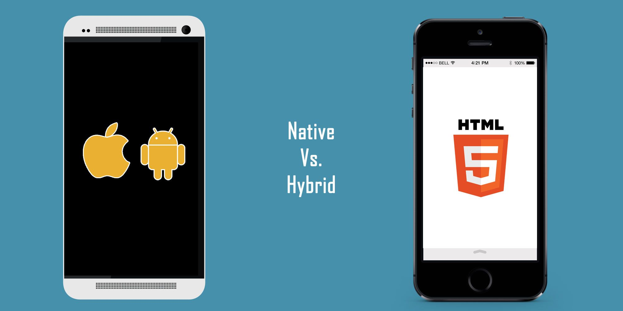 The Ultimate Guide to Comparing Hybrid Mobile Apps with