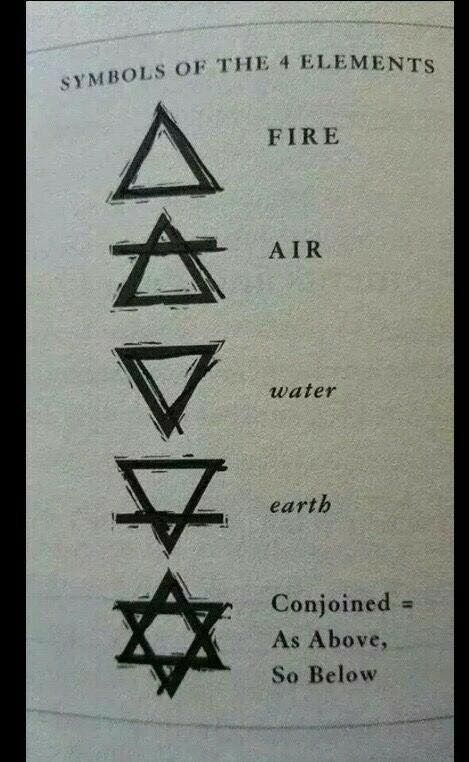 How Amazing The Star Of David Is The Symbol For As Above So Below A