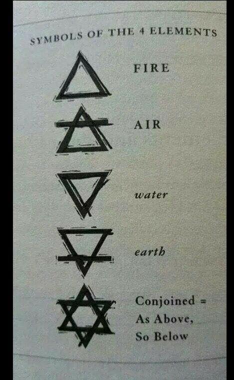 how amazing the star of david is the symbol for as above so below a - new tabla periodica nombre y simbolos de los elementos