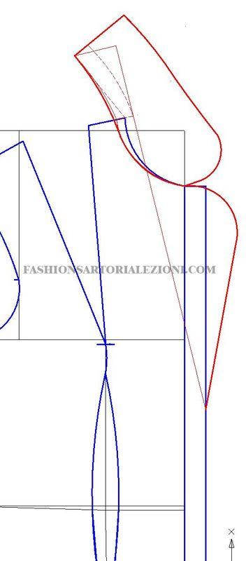 COLLO CON REVERS - DEFINIZINE | Modelle, Giacca, Cappelli ...