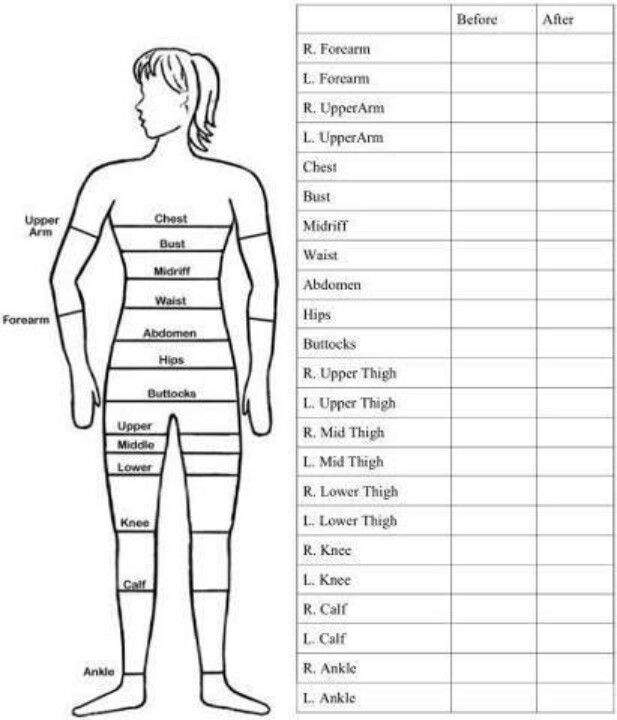 measurements workouts pinterest fitness weight loss and exercise