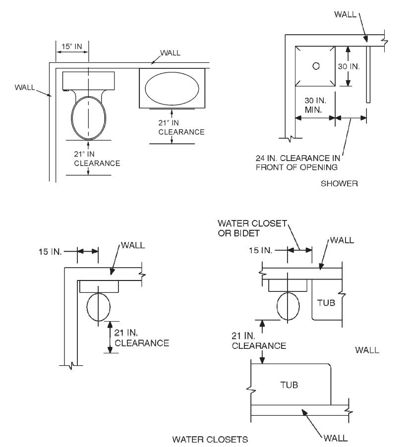 international code regualtions- Bathroom-Building Planning | For the ...