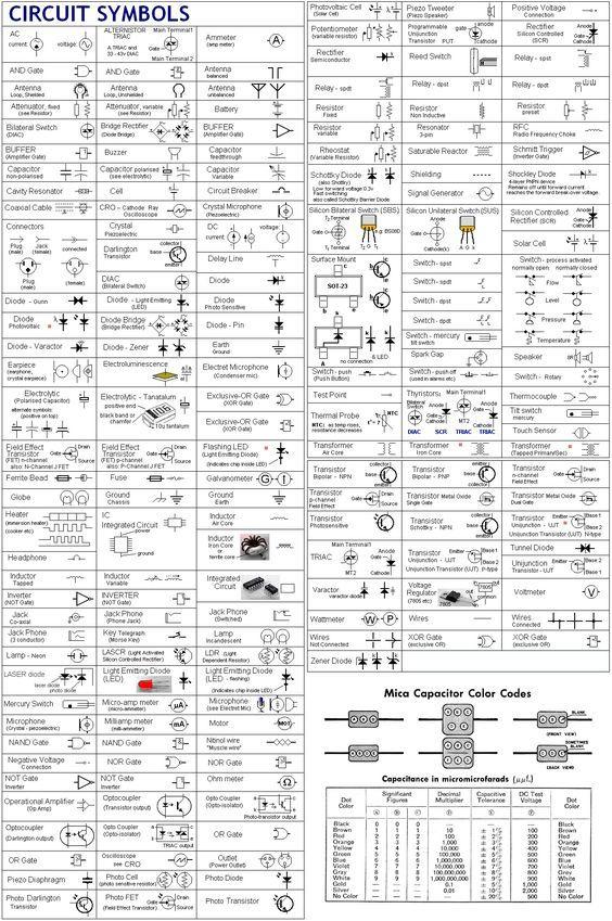 Schematic Symbols Chart Electric Circuit Symbols A