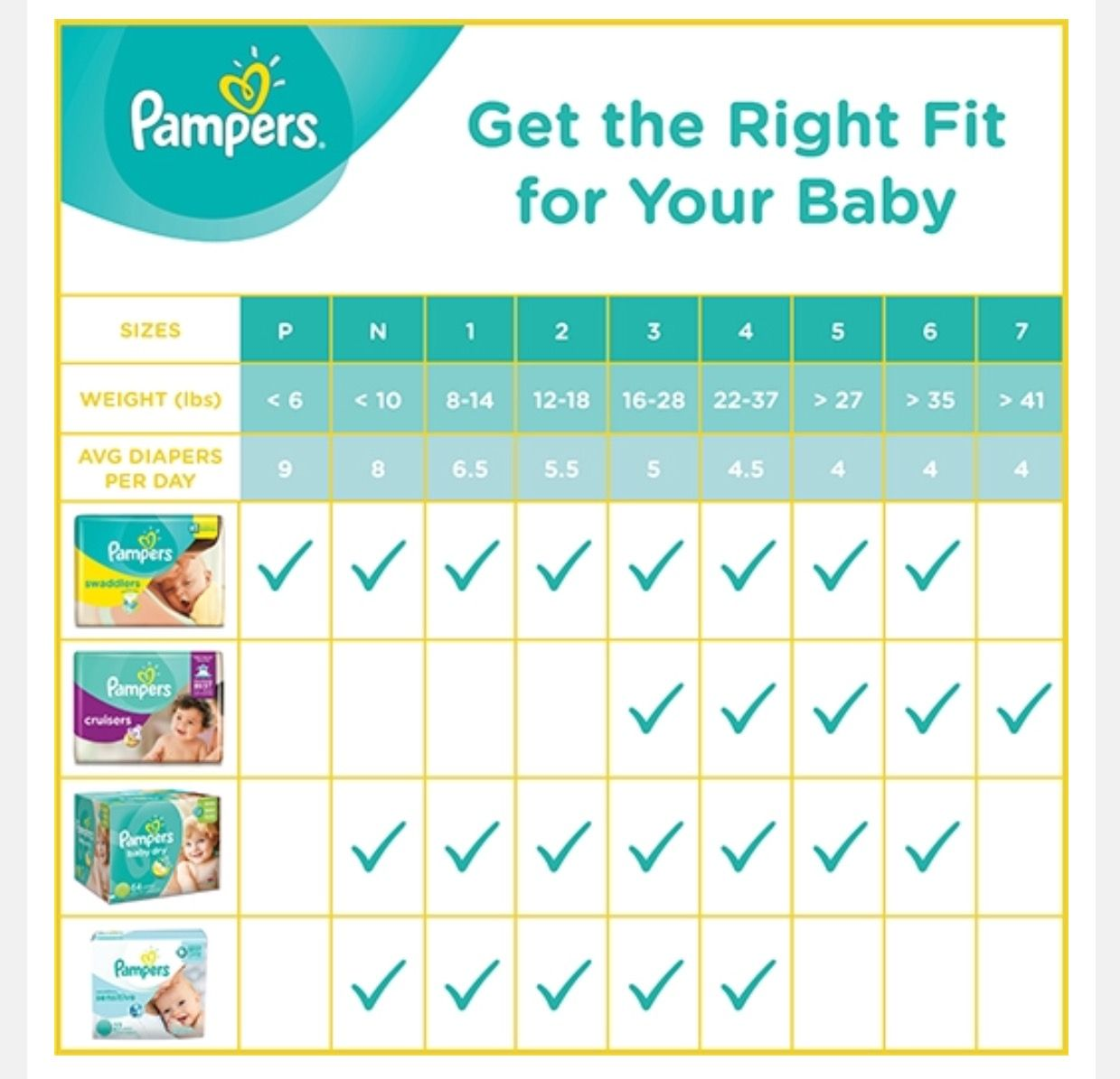 Pin by kelly harrison on when i have kids pinterest babies diaper size and weight chart average number of diapers a day nvjuhfo Image collections