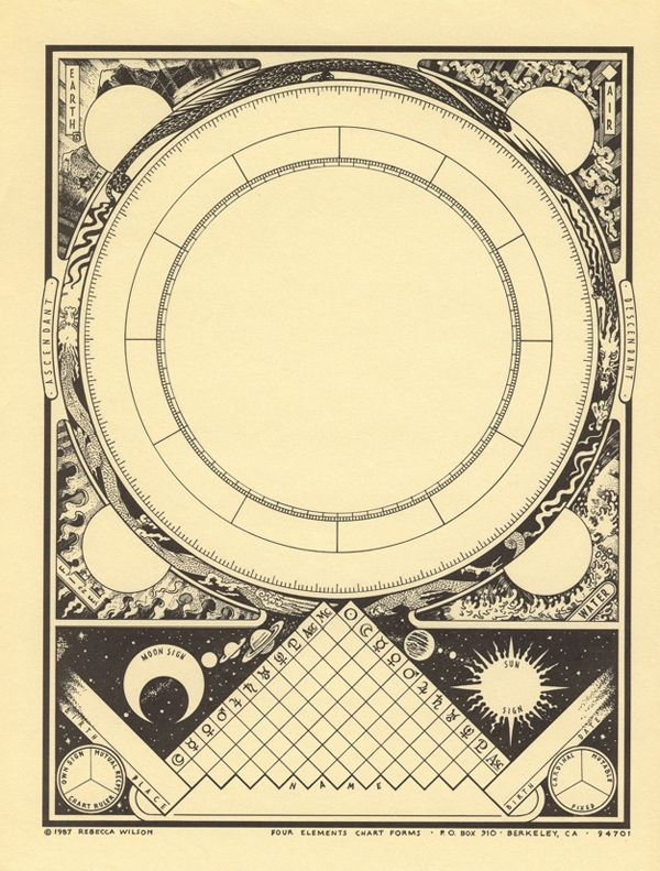My 2012 End Of The World Wedding Birth Chart Astrology