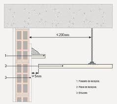 Resultado de imagen de falso techo pladur luz indirecta - Luz indirecta ...