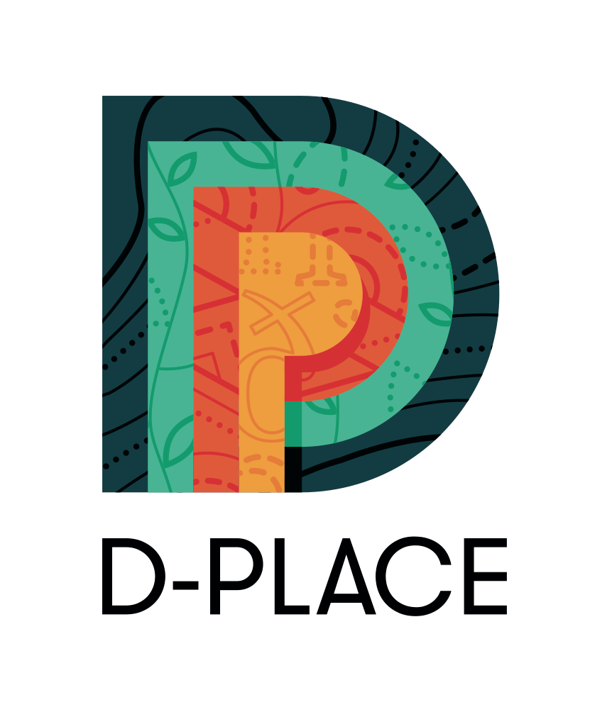 Place, Language, Culture, Environment Research Database