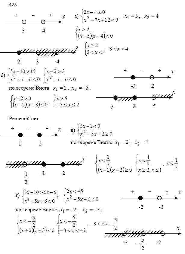 Готовые домашние задания по алгебре 9 класс макарычев 2018 онлайн