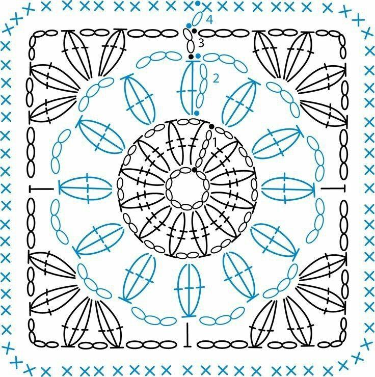 Pin de Louiza Georgogianni en crochet patterns | Pinterest ...