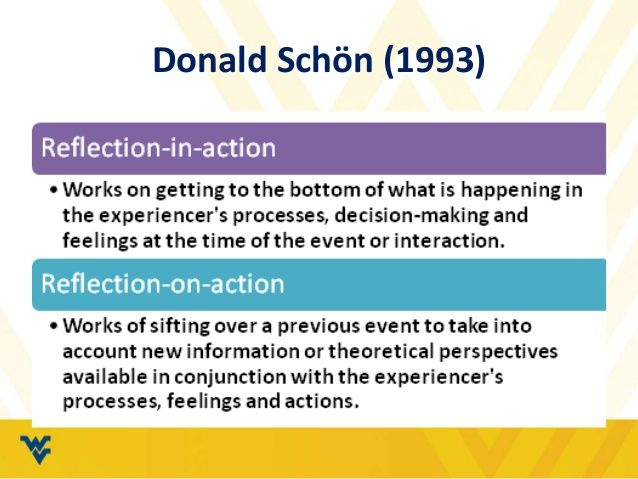 Pin By Education2130 On Donald Schon Reflective Practice Reflection In Action Gibbs Reflective Cycle