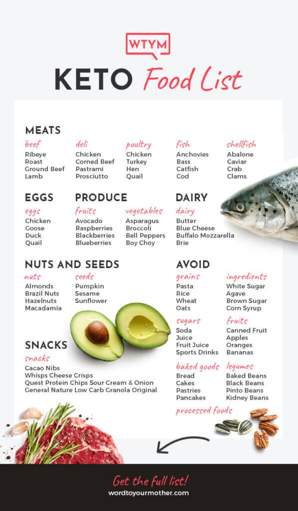 Photo of The Best Keto Recipes & Meal Plans | Word To Your Mother Blog