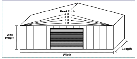 Frame design standard steel buildings architectural for Standard garage roof pitch