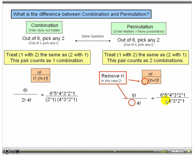 Permutations And Combinations Examples Combination Combinations