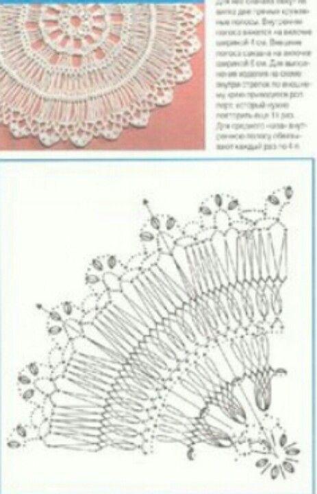 Carpeta circular de horquilla | Tejido miñardi | Pinterest ...
