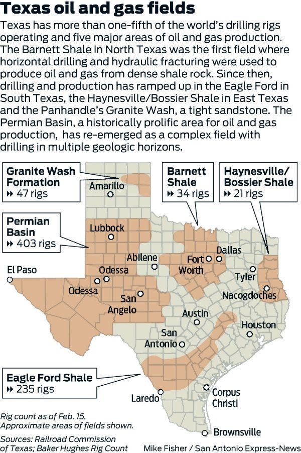 Is Texas In The West : texas, Texas, Shale, Could, Dwarf, Eagle, Fields,, Petroleum, Engineering