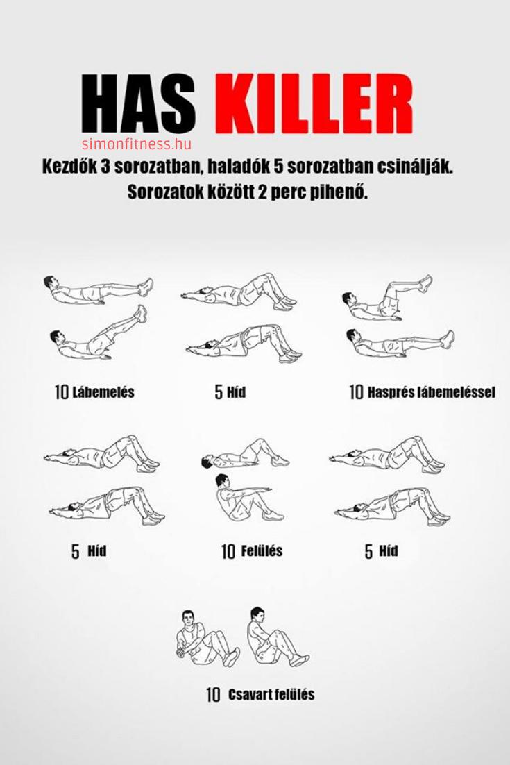 hasi zsírvesztés rutin)