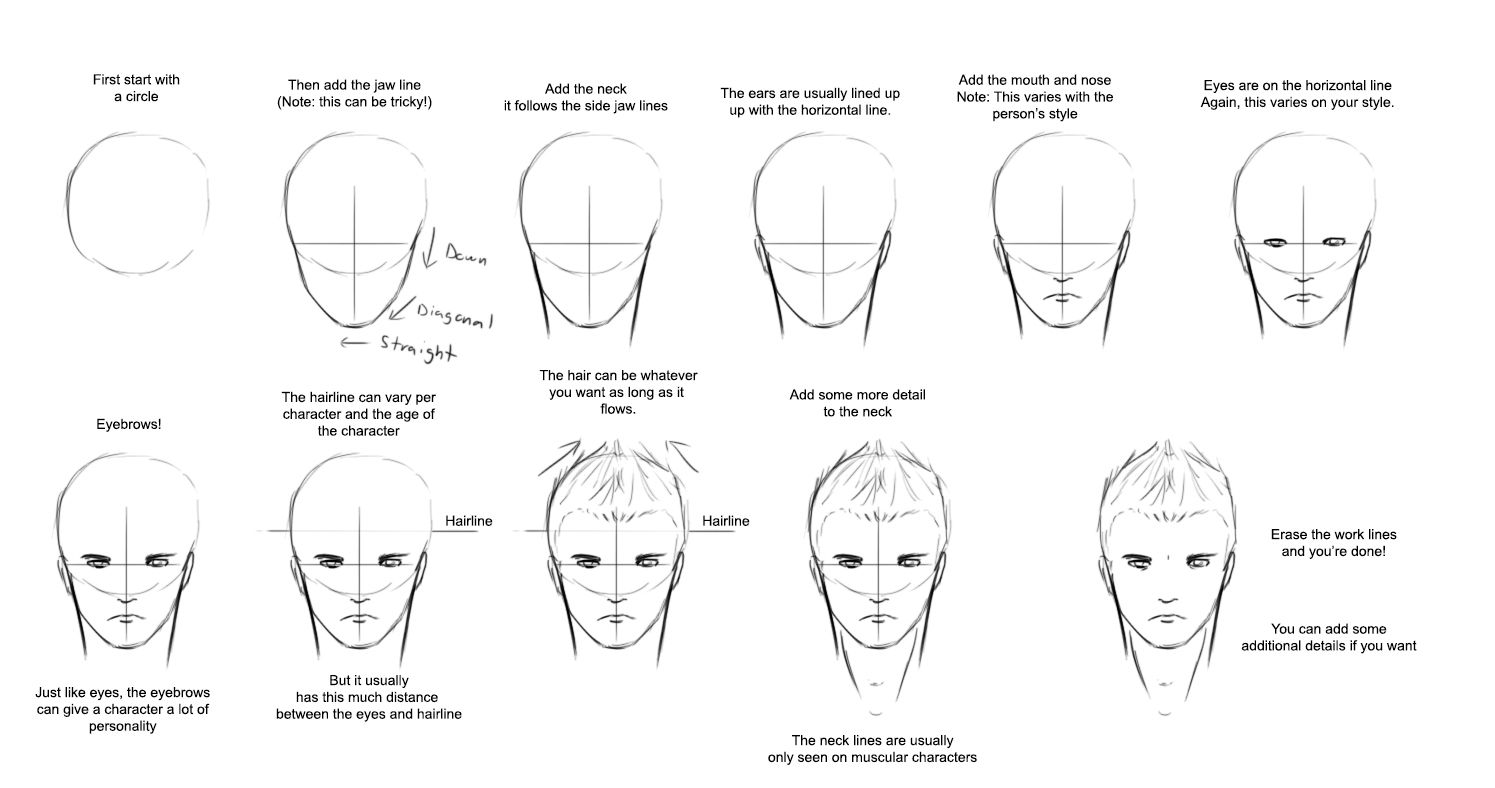 Somewhat Masculine Male Face Tutorial Front View By Conkerbirdy Deviantart Com On Deviantart Male Face Drawing Tutorial Face Face Sketch