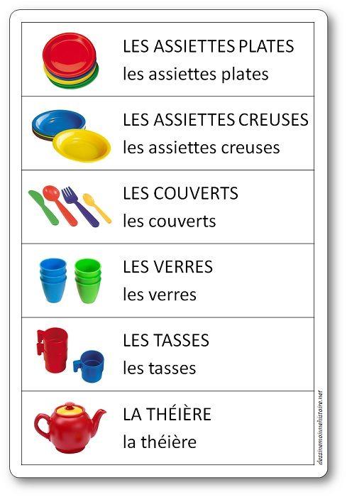Étiquettes Pour Faciliter Le Rangement Du Coin Cuisine