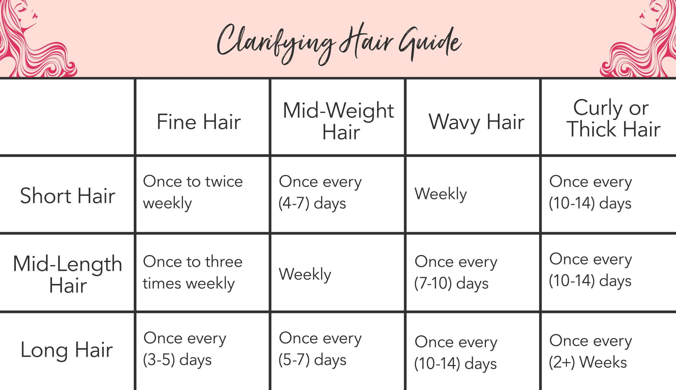 How To Clarify Your Hair Hair Without Shampoo Clarify Hair Thick Hair Styles