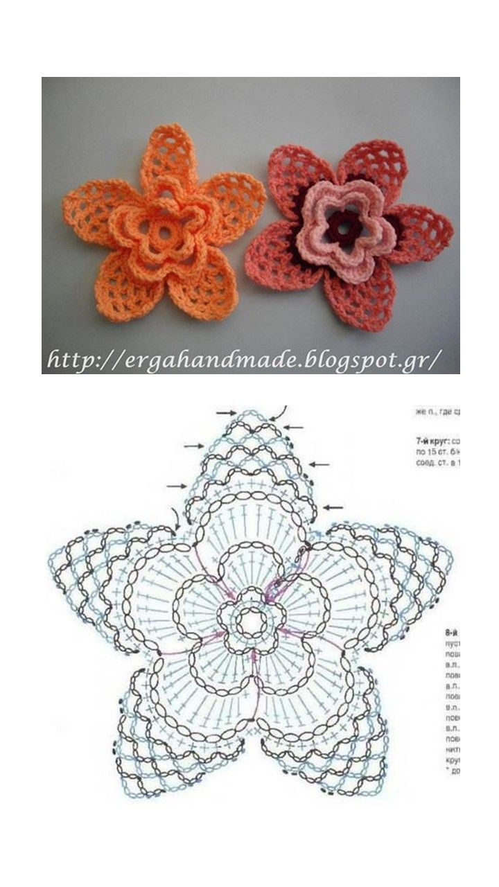 Crochet Flower from The Treasure Room #irishcrochetflowers