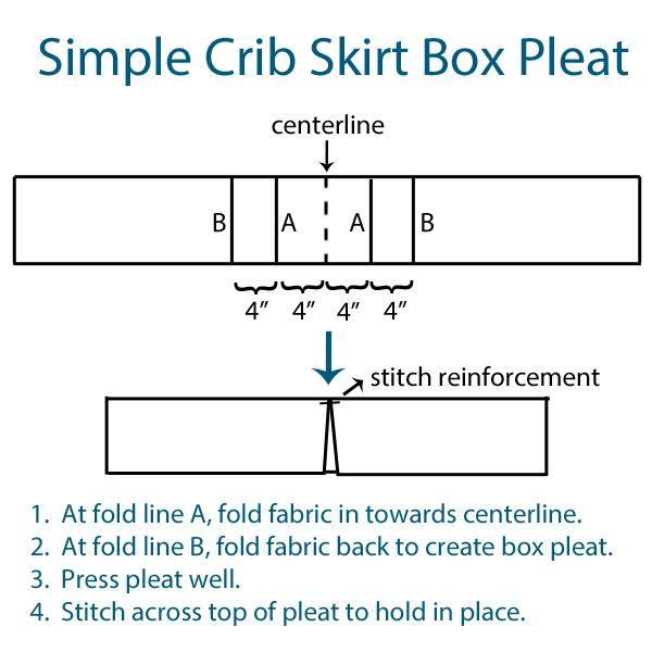 Diy Box Pleat Crib Skirt Crib Skirt Tutorial Crib Skirts Baby