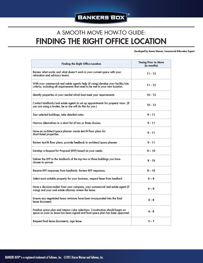 Finding the Right office Location Checklist An easy template for