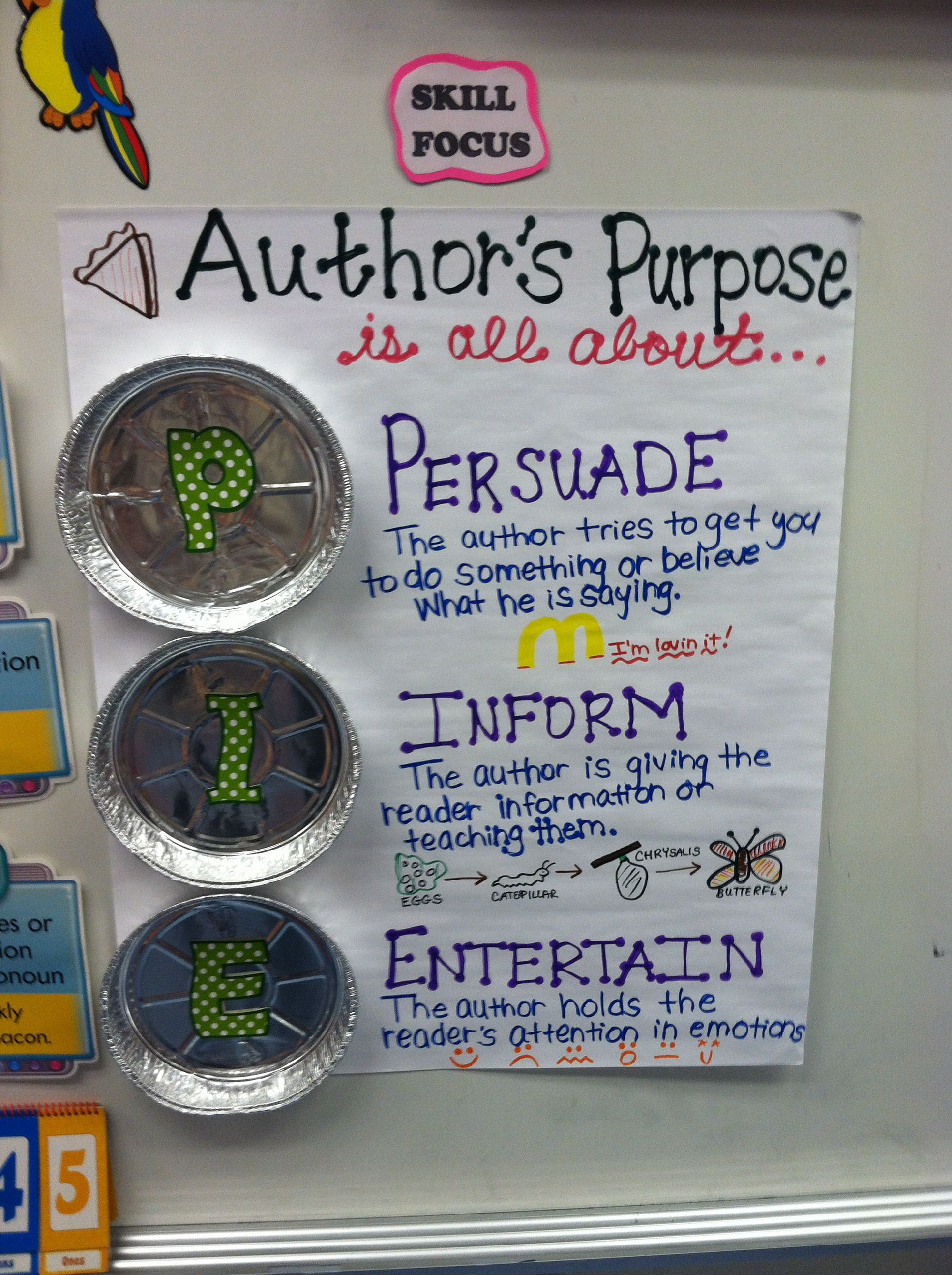 Author S Purpose Anchor Chart A Visual And Appealing