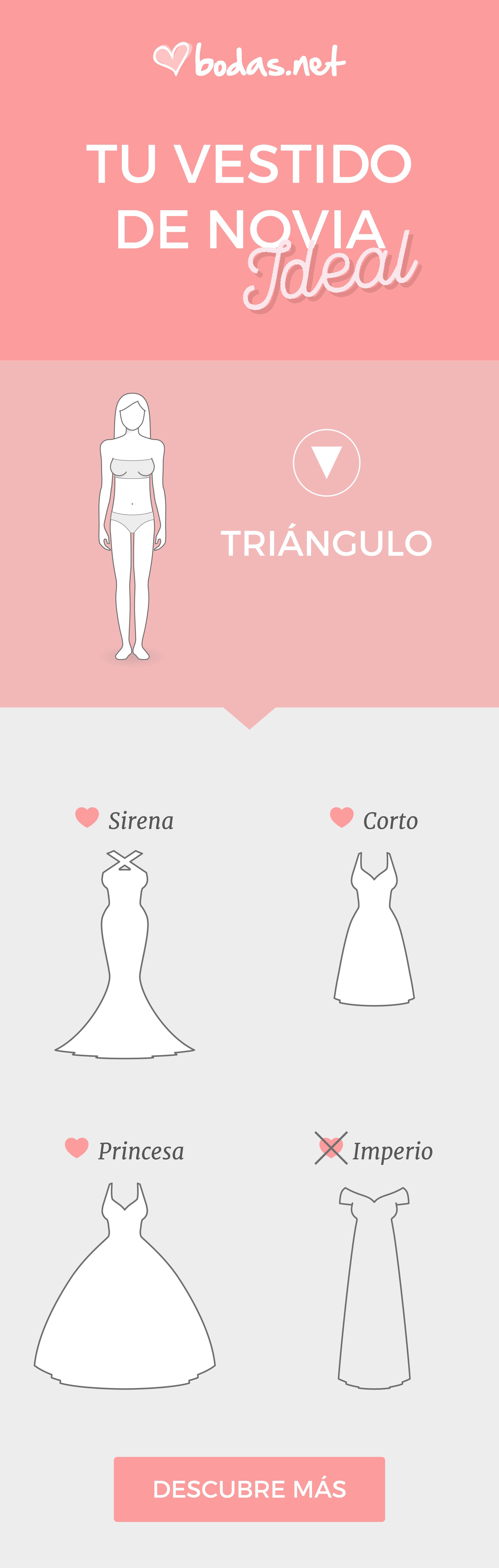 Test: ¿cuál es el estilo ideal para tu vestido de novia?   Vestidos ...