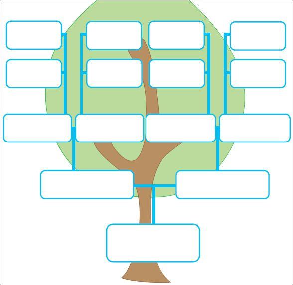 3rd generation genogram genogram Pinterest - genogram template