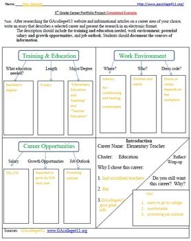 5th Grade Career Portfolio Project Graphic Organizer & Completed