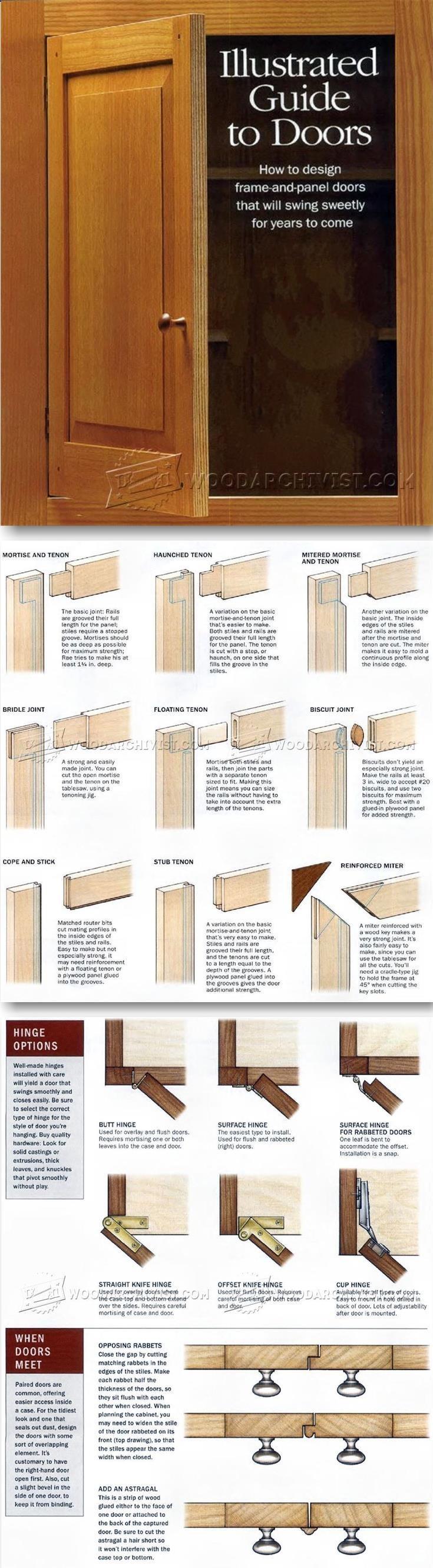 Frame And Panel Construction Cabinet Door Techniques Woodarchivist